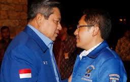 SBY dan Anas: integritas