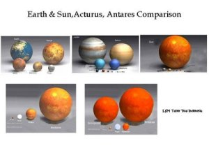 Perbandingan Bumi, Matahari dan beberapa planet lain