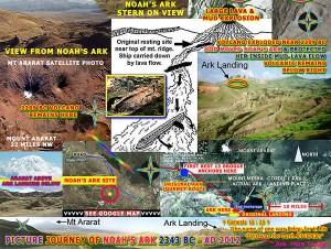 Perjalanan Kapal Nabi Nuh - diperkirakan terjadi pada  tahun 2.343 SM
