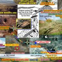 12 Pelajaran dari Kapal Nabi NUH