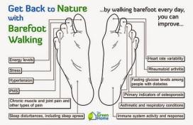 Jalan kaki tanpa alas (sepatu atau sandal) juga sangat bermanfaat.