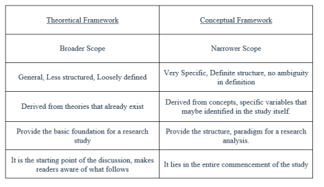 beda-theory-concept-framework