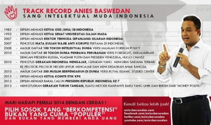 track-record-anies