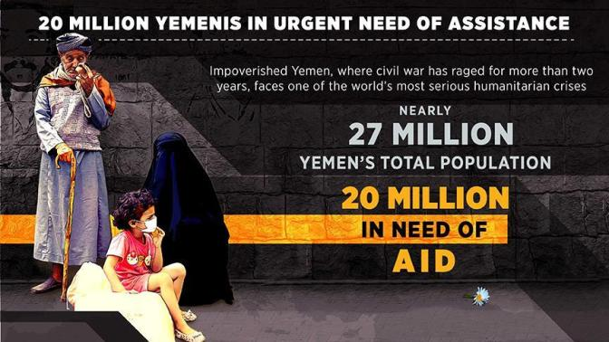Soal Yaman: Mengapa Dunia Diam?